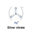 silver nitrate inorganic vector image