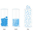 The three fundamental states of matter vector image vector image