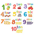 counting numbers with fruits vector image
