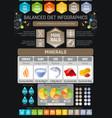 minerals diet infographic diagram poster water vector image