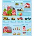 Farm Orthogonal Flat Infographics vector image
