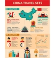 China Travel - poster brochure cover template vector image