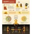 Egypt Travel Info - poster brochure cover vector image