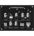 Beer brewing process beer production vector image