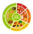 Health food infographic with icons of products vector image