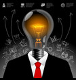 Light bulb man vector image vector image
