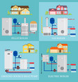 types of heating systems vector image