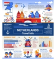 Netherlands Travel Info - poster brochure cover vector image