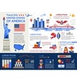 USA Travel Info - poster brochure cover template vector image