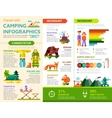Camping Infographics - poster brochure cover vector image