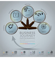 Business Journey Infographic With Magnifying Glass vector image