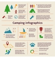 Camping and Tourism Infographic Elements vector image vector image