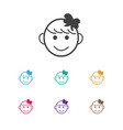 of infant symbol on happy girl vector image