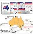Commonwealth Of Australia Travel Guide Book vector image