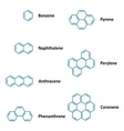 Chemical structural formulas vector image