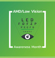 amdlow vision awareness month icon design vector image