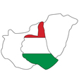 Hungary hand signal vector image vector image