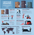 ghetto slum flat infographics vector image
