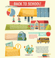 school orthogonal infographics vector image