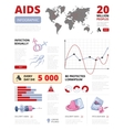 infographics about AIDS vector image