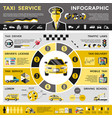 colored taxi service infographic concept vector image