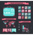 set of travel infographics on dark vector image vector image