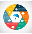 Weather infographics vector image