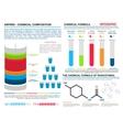 Comparison infographics of aspirin and paracetamol vector image