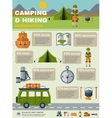 Camping Infographics Set vector image