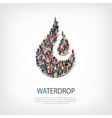 waterdrop people sign vector image