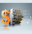 road infographic dollar money icon vector image