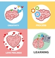 Graphic design of Mind and Thinking vector image