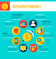 bitcoin mining infographics vector image