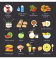 Food collection isolated on black background vector image
