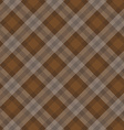 brown fabric pattern vector image