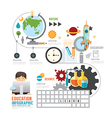 Infographic education child learning technology vector image