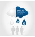 Monetary cloud vector image