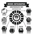 books infographic concept simple style vector image