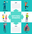 cheerful characters infographic concept vector image