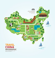 Infographic travel and landmark china map shape vector image