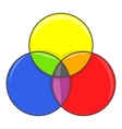 CMYK color profile icon cartoon style vector image