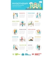Physiotherapy Rehabilitation Infographics vector image