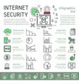 internet security linear infographics vector image
