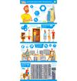 Database Software Development Infographics vector image