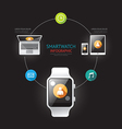 Smartwatch infographic device connection isolated vector image