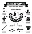 fishing infographic concept simple style vector image