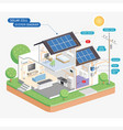 solar cell system diagram vector image