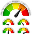 Low moderate high rating meter vector image vector image