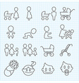 Motherhood and Childhood thin line icons set vector image