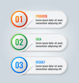 infographic scheme with three main steps process vector image vector image
